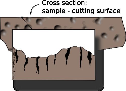 cross-section-cut-sample