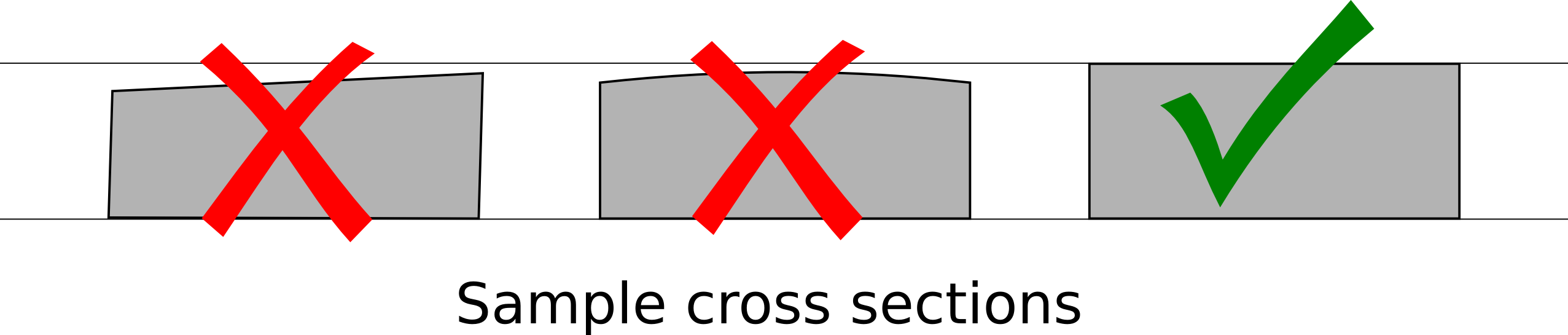 Image of sample cross sections and possible mistakes