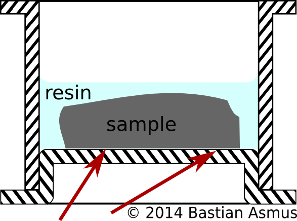 Sample mounting: Image of a cross section through a sample cup.